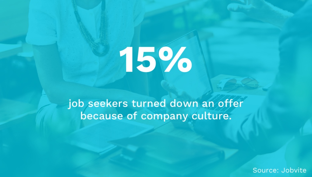 Importance of Company Culture