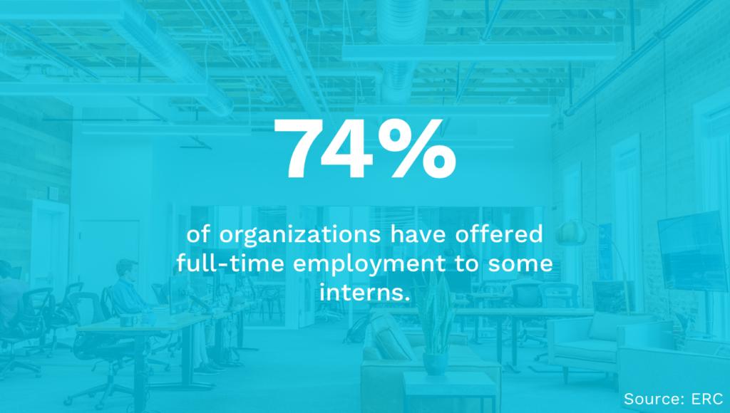Interns Full Time Job Offers