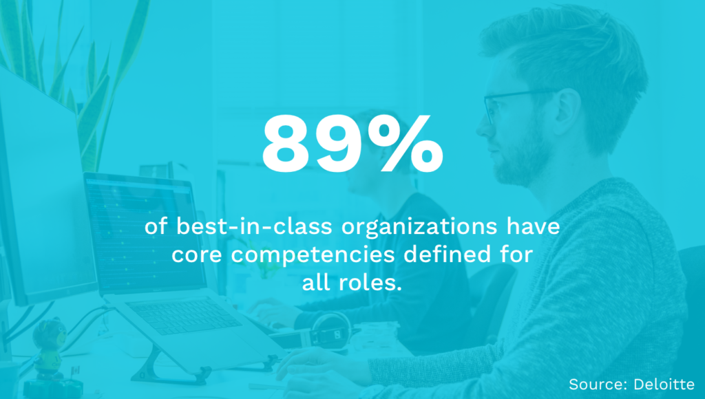 Core Competencies Defined