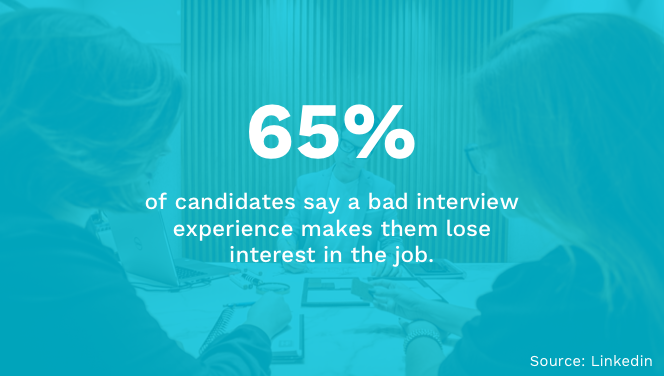 Bad Interview Experience Effects