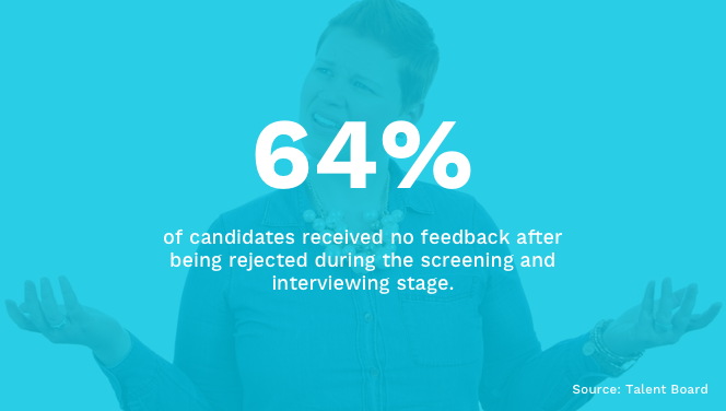 Lack Of Feedback After Screening