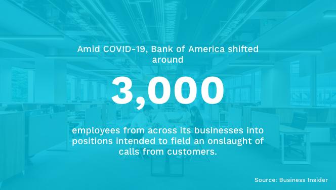 Bank of America Internal Mobility