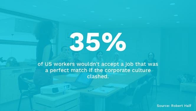 Job Fit vs Culture Fit