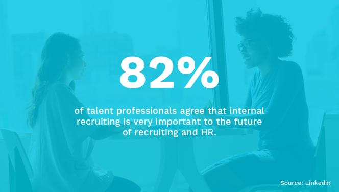 Importance of Internal Recruiting