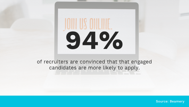 Engaging Talent in Recruitment